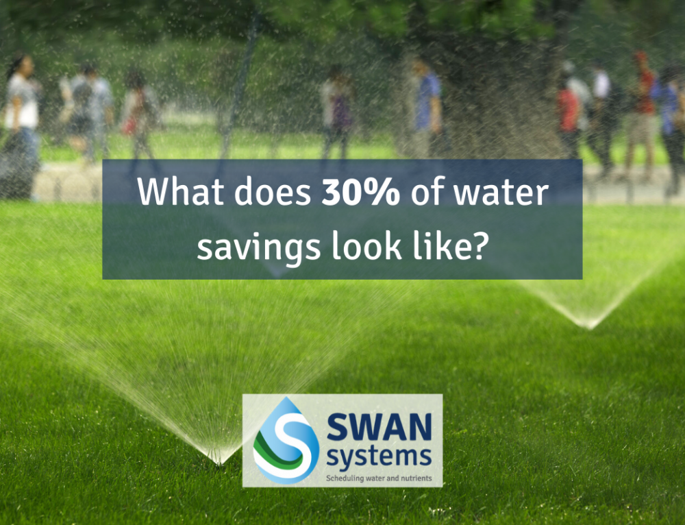 30% Water Savings: A Public Open Space Project